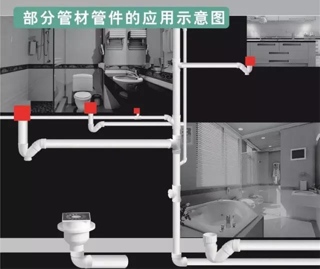 成都家裝排水工程詳解,一定要認真看完。